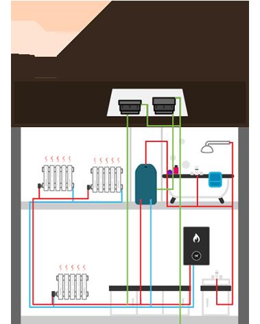 Regular boiler explained